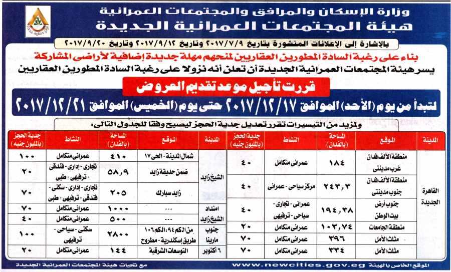 Al Ahram 18 Oct P.3.jpg