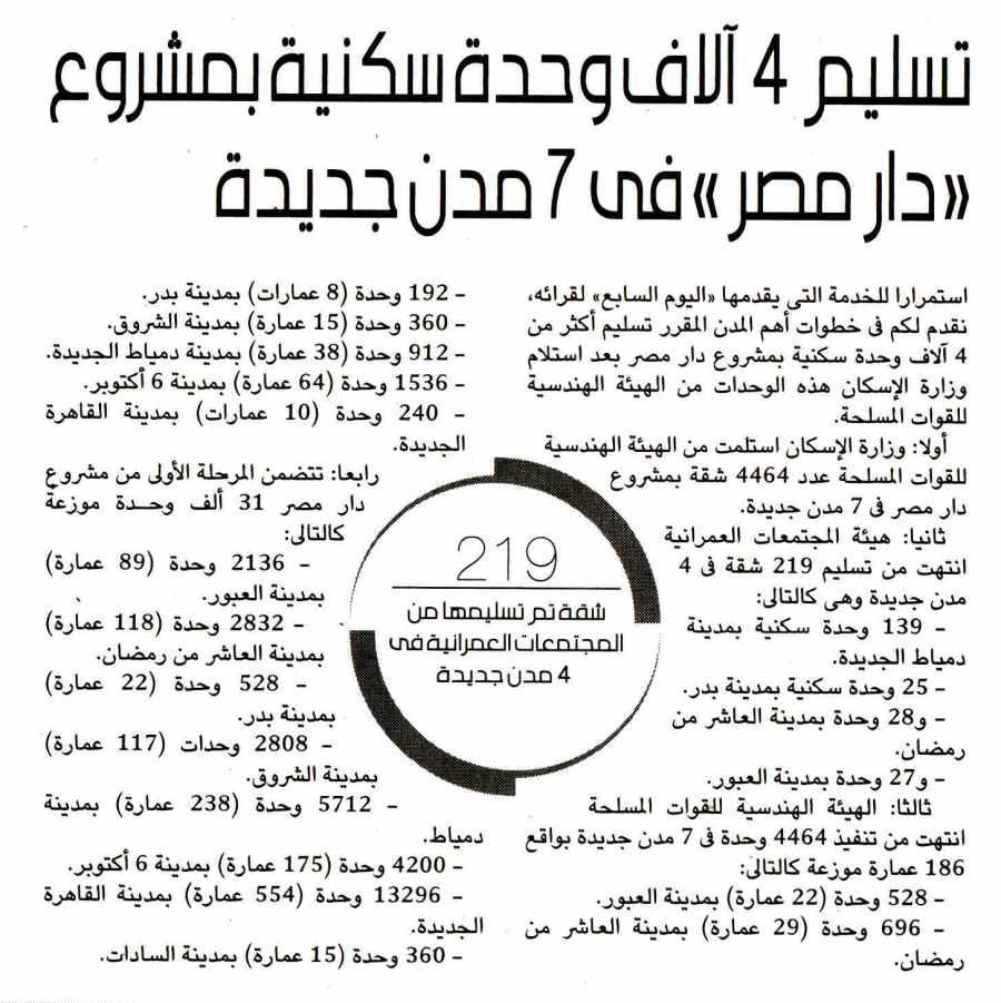 Al Youm 7 8 Oct P.9 C.jpg