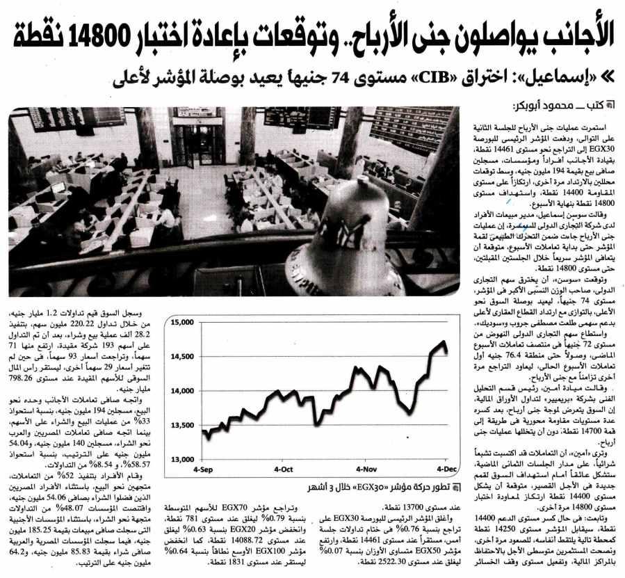 Al Borsa 6 Dec P.6.jpg
