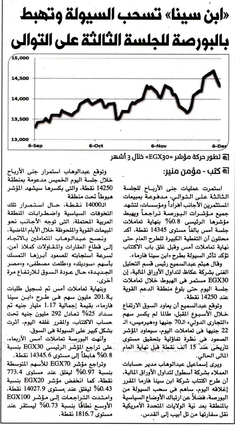 Al Borsa 7 Dec P.5.jpg