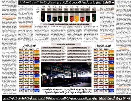 Al Masry Al Youm 24 Dec PB.11