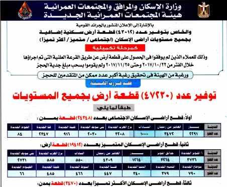 Al Ahram 21 Jan PA.13