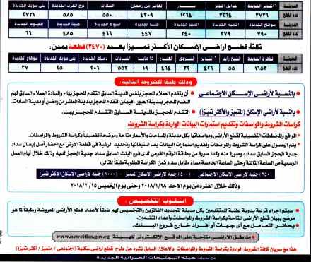 Al Ahram 21 Jan PB.13