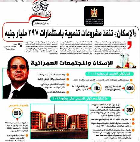 Al Akhbar 28 Jan PA.6