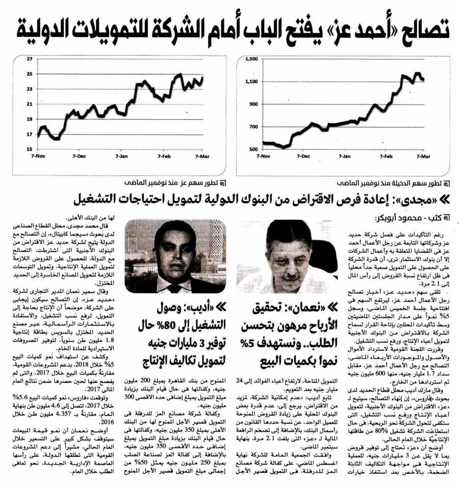 Al Borsa 8 March P.7.jpg