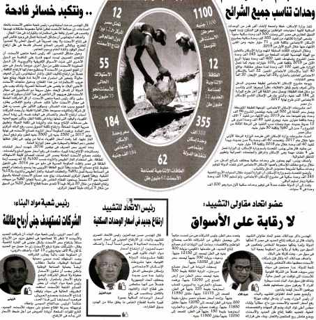 Al Wafd 15 April PB.6