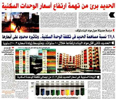 Akhbar Al Youm 2 June PA.22